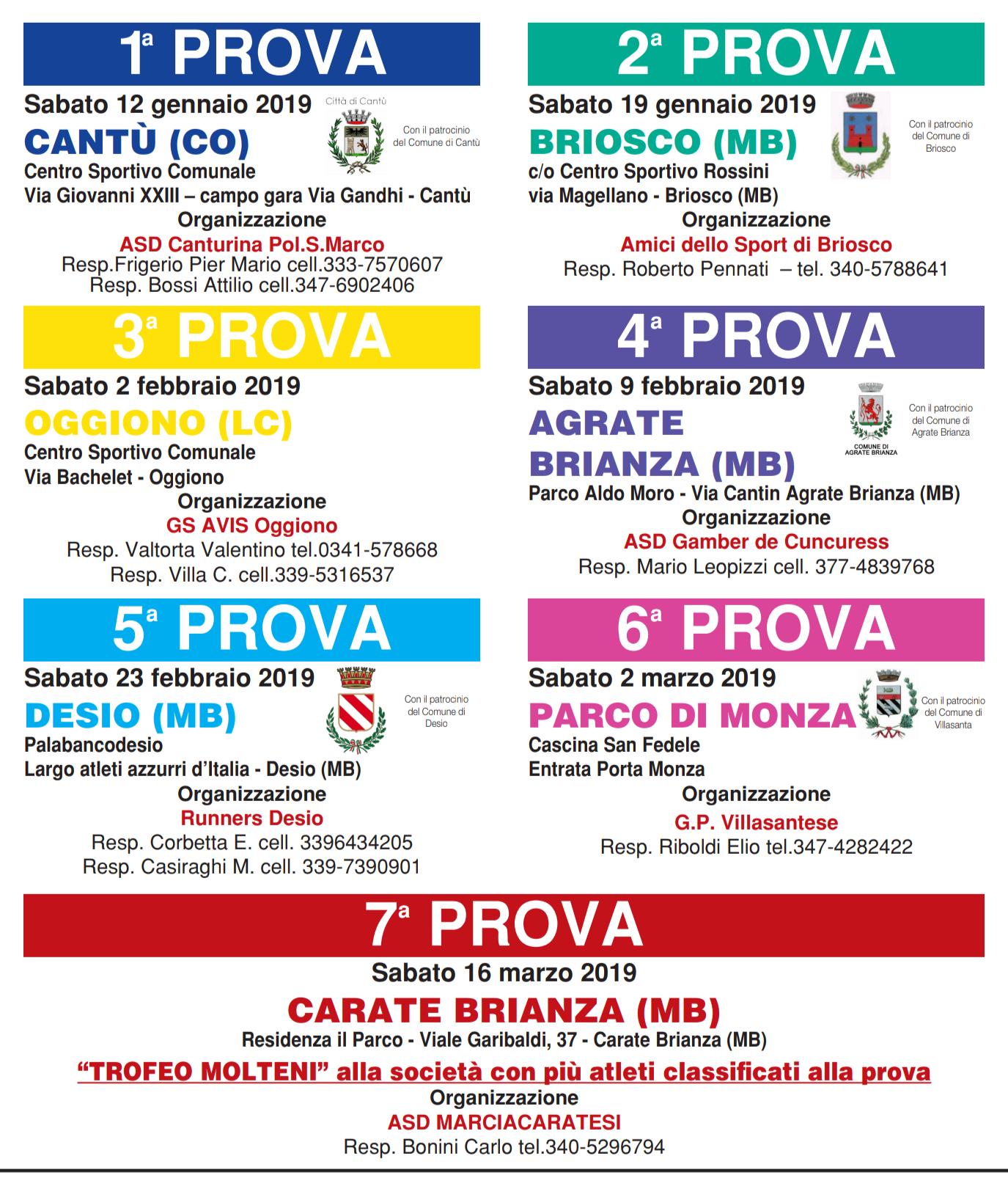 PROGRAMMA 33° TROFEO BRIANZOLO